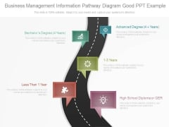 Business Management Information Pathway Diagram Good Ppt Example