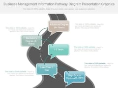 Business Management Information Pathway Diagram Presentation Graphics