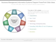 Business Management Information Systems Diagram Powerpoint Slide Ideas