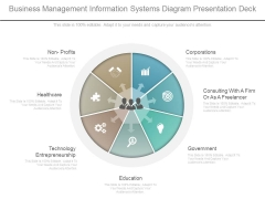 Business Management Information Systems Diagram Presentation Deck