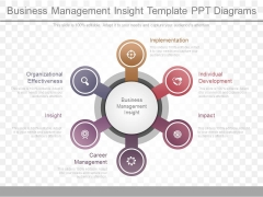 Business Management Insight Template Ppt Diagrams