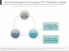 Business Management Knowledge Ppt Presentation Design