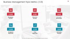 Business Management Kpis Metrics Accounts Business Analysis Method Ppt Portfolio Information PDF