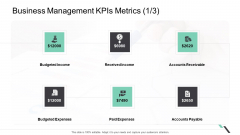 Business Management Kpis Metrics Income Ppt Example File PDF