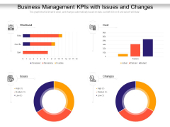 Business Management Kpis With Issues And Changes Ppt PowerPoint Presentation Icon Inspiration PDF