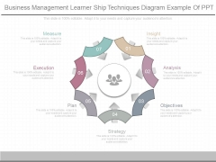 Business Management Learner Ship Techniques Diagram Example Of Ppt