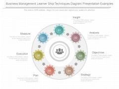 Business Management Learner Ship Techniques Diagram Presentation Examples