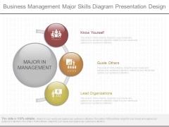 Business Management Major Skills Diagram Presentation Design