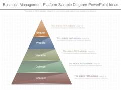 Business Management Platform Sample Diagram Powerpoint Ideas