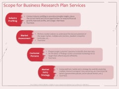 Business Management Research Scope For Business Research Plan Services Ppt Styles Visual Aids PDF