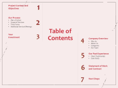 Business Management Research Table Of Contents Ppt Infographics Ideas PDF