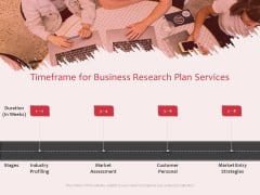 Business Management Research Timeframe For Business Research Plan Services Ppt Layouts Gridlines PDF