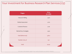 Business Management Research Your Investment For Business Research Plan Services Ppt Infographic Template Sample PDF