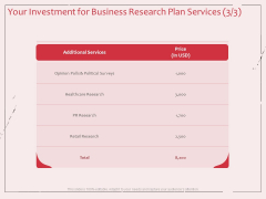 Business Management Research Your Investment For Business Research Plan Services Price Icons PDF