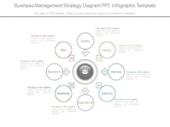 Business Management Strategy Diagram Ppt Infographic Template