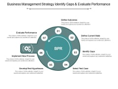Business Management Strategy Identify Gaps And Evaluate Performance Ppt Powerpoint Presentation File Mockup