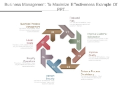 Business Management To Maximize Effectiveness Example Of Ppt
