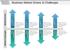 Business Market Drivers And Challenges Ppt PowerPoint Presentation File Master Slide