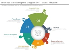 Business Market Reports Diagram Ppt Slides Template