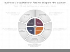 Business Market Research Analysis Diagram Ppt Example