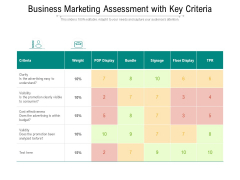 Business Marketing Assessment With Key Criteria Ppt PowerPoint Presentation Layouts Infographics PDF