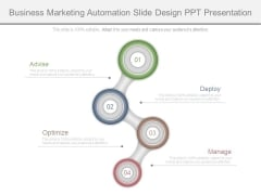 Business Marketing Automation Slide Design Ppt Presentation