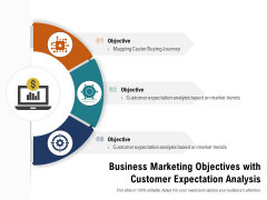 Business Marketing Objectives With Customer Expectation Analysis Ppt PowerPoint Presentation Outline Display PDF