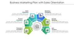 Business Marketing Plan With Sales Orientation Ppt Portfolio Design Templates PDF