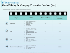 Business Marketing Video Making Your Investment Video Editing For Company Promotion Services Plan Summary PDF