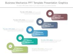 Business Mechanics Ppt Template Presentation Graphics
