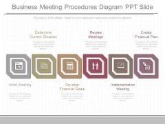 Business Meeting Procedures Diagram Ppt Slide