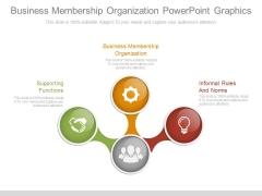Business Membership Organization Powerpoint Graphics