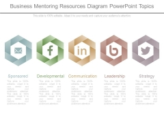 Business Mentoring Resources Diagram Powerpoint Topics
