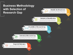 Business Methodology With Selection Of Research Gap Ppt PowerPoint Presentation File Topics PDF
