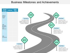 Business Milestones And Achievements Ppt PowerPoint Presentation Outline Format