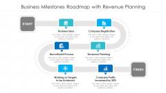 Business Milestones Roadmap With Revenue Planning Ppt Professional Tips PDF