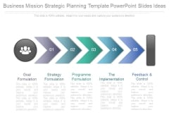 Business Mission Strategic Planning Template Powerpoint Slides Ideas