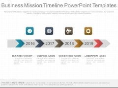 Business Mission Timeline Powerpoint Templates