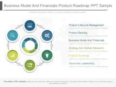 Business Model And Financials Product Roadmap Ppt Sample