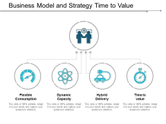 Business Model And Strategy Time To Value Ppt Powerpoint Presentation Professional Information