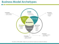 Business Model Archetypes Ppt PowerPoint Presentation Inspiration Demonstration