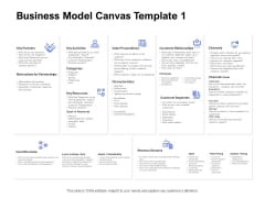 Business Model Canvas Awareness Ppt File Vector PDF