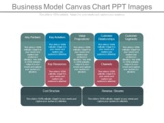 Business Model Canvas Chart Ppt Images