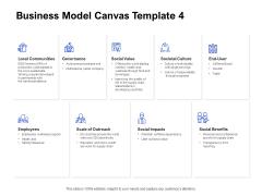 Business Model Canvas Education Ppt Ideas Master Slide PDF