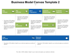 Business Model Canvas Key Activities Ppt PowerPoint Presentation File Portrait