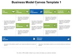 Business Model Canvas Key Partners Ppt PowerPoint Presentation Layouts Icons