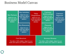 Business Model Canvas Ppt PowerPoint Presentation Clipart