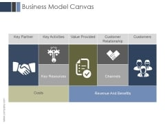 Business Model Canvas Ppt PowerPoint Presentation Design Templates