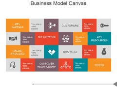 Business Model Canvas Ppt PowerPoint Presentation Designs