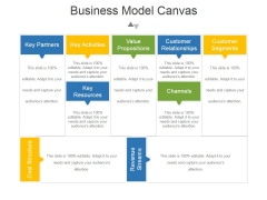 Business Model Canvas Ppt PowerPoint Presentation Diagrams